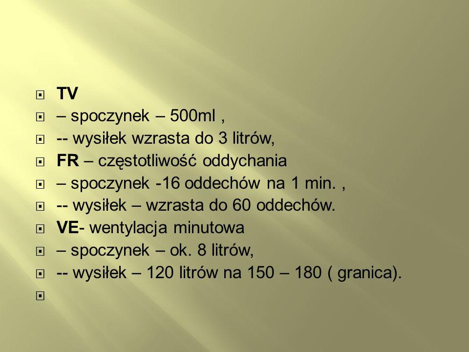 TV – spoczynek – 500ml, -- wysiłek wzrasta do 3 litrów, FR – częstotliwość oddychania – spoczynek -16 oddechów na 1 min., -- wysiłek – wzrasta do 60 o