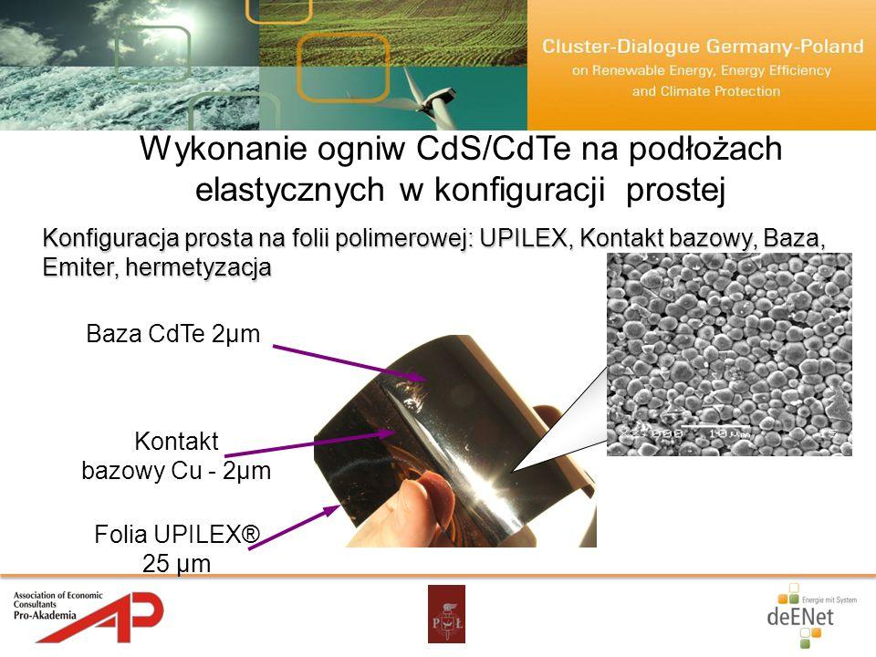 Wykonanie ogniw CdS/CdTe na podłożach elastycznych w konfiguracji prostej Konfiguracja prosta na folii polimerowej: UPILEX, Kontakt bazowy, Baza, Emit
