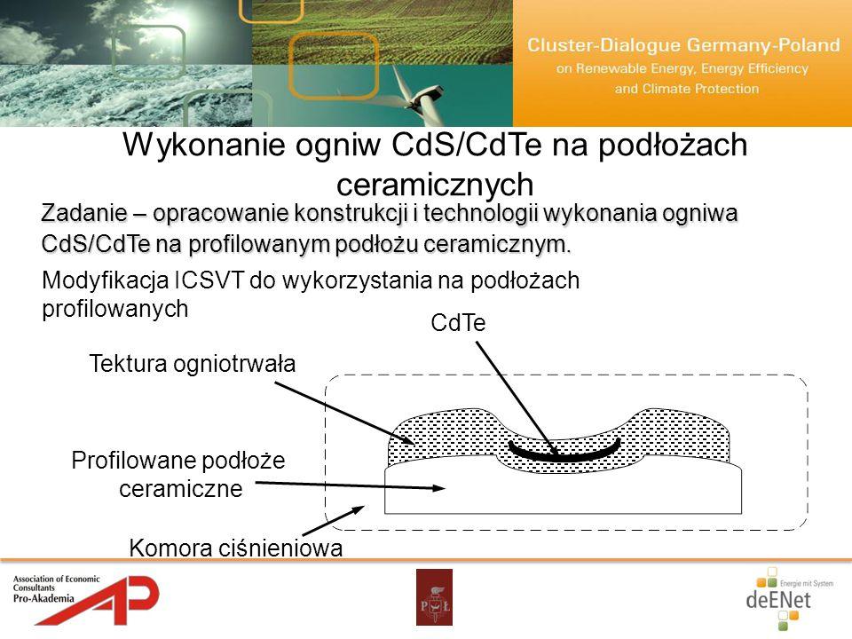 Wykonanie ogniw CdS/CdTe na podłożach ceramicznych Zadanie – opracowanie konstrukcji i technologii wykonania ogniwa CdS/CdTe na profilowanym podłożu c