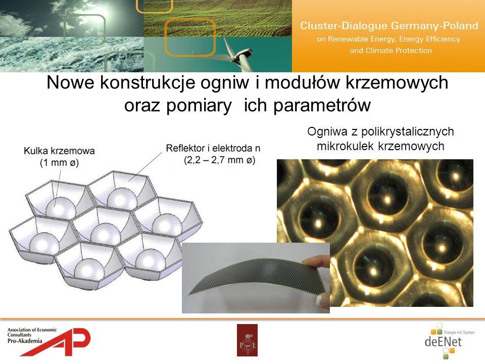 Ogniwa z polikrystalicznych mikrokulek krzemowych