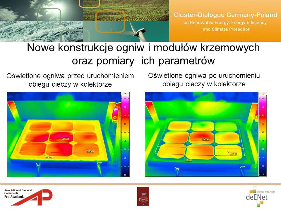 Nowe konstrukcje ogniw i modułów krzemowych oraz pomiary ich parametrów Oświetlone ogniwa przed uruchomieniem obiegu cieczy w kolektorze Oświetlone og