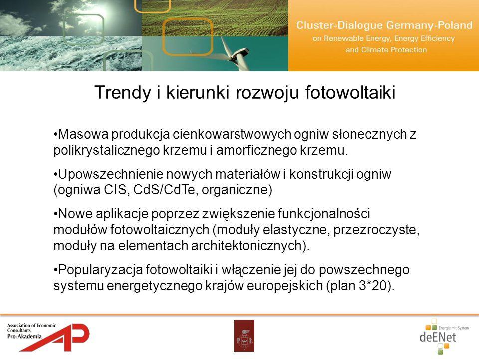 Trendy i kierunki rozwoju fotowoltaiki Masowa produkcja cienkowarstwowych ogniw słonecznych z polikrystalicznego krzemu i amorficznego krzemu. Upowsze
