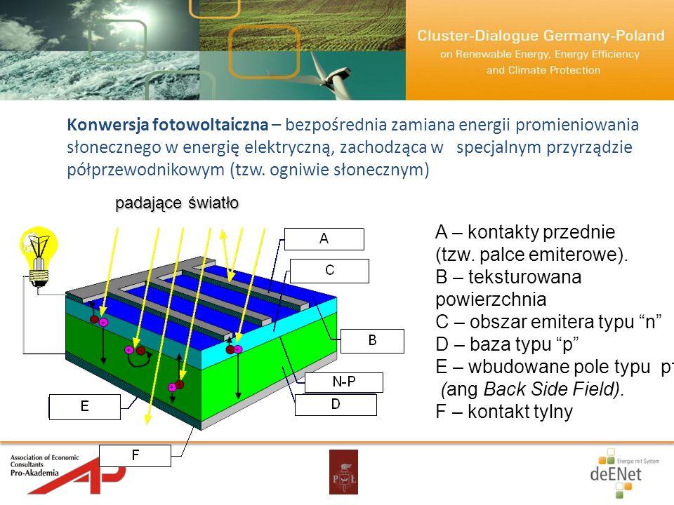 Konwersja fotowoltaiczna – bezpośrednia zamiana energii promieniowania słonecznego w energię elektryczną, zachodząca w specjalnym przyrządzie półprzew