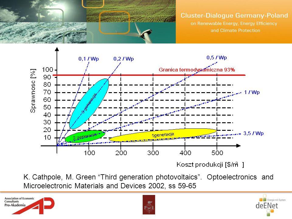 Bariery technologiczne związane z parametrami ogniw wynikającymi z ich budowy i praw fizyki (niska sprawność, ograniczona liczba aplikacji) bariery rynkowe dotyczące wprowadzenia zestawów ogniw słonecznych do sprzedaży jako atrakcyjnego produktu innowacyjnego (zbyt wysoka cena) ograniczenia psycho-socjologiczne związane ze zmianą sposobu myślenia o fotowoltaice w grupie odbiorców energii elektrycznej oraz zmianą uregulowań prawnych.