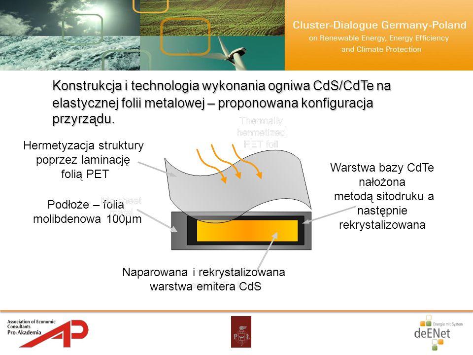 Wykonanie ogniw CdS/CdTe na podłożach elastycznych w konfiguracji prostej Konstrukcja i technologia wykonania ogniwa CdS/CdTe na elastycznej folii metalowej – wykonanie bazy CdTe Rekrystalizacja