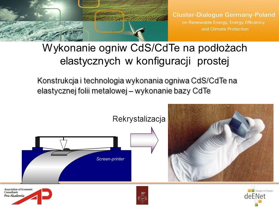 Wykonanie ogniw CdS/CdTe na podłożach elastycznych w konfiguracji prostej Konstrukcja i technologia wykonania ogniwa CdS/CdTe na elastycznej folii met