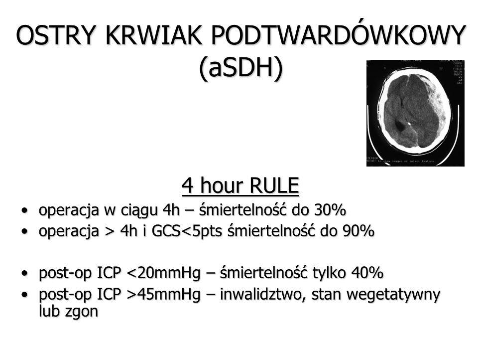OSTRY KRWIAK PODTWARDÓWKOWY (aSDH) 4 hour RULE operacja w ciągu 4h – śmiertelność do 30%operacja w ciągu 4h – śmiertelność do 30% operacja > 4h i GCS