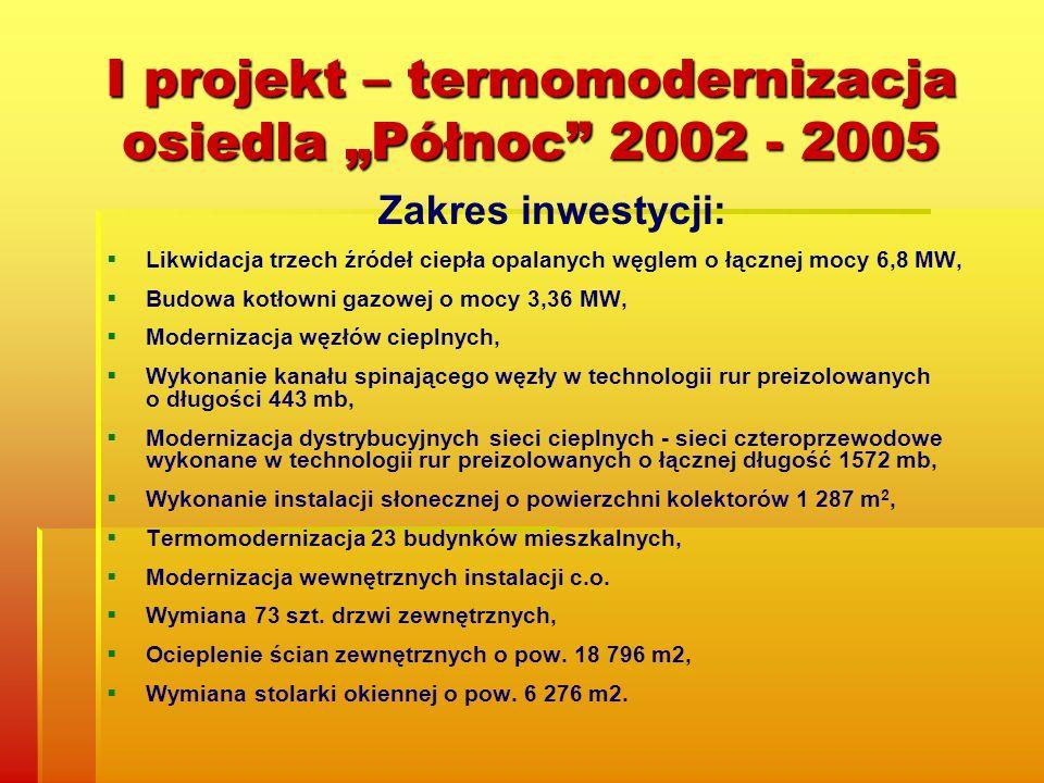 I projekt – termomodernizacja osiedla Północ 2002 - 2005 Zakres inwestycji: Likwidacja trzech źródeł ciepła opalanych węglem o łącznej mocy 6,8 MW, Bu