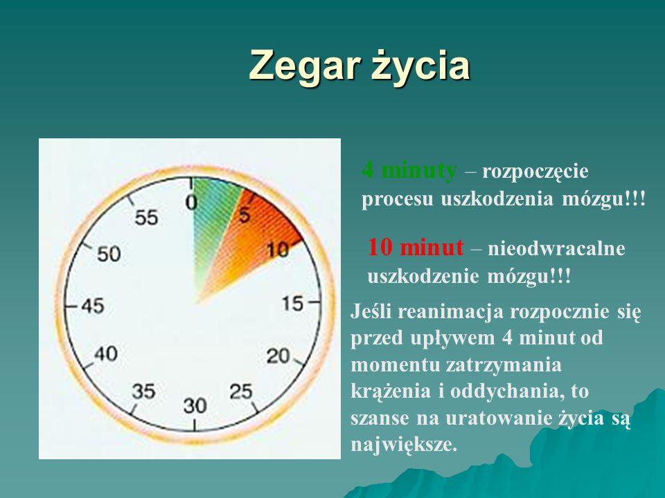 Zegar życia 4 minuty – rozpoczęcie procesu uszkodzenia mózgu!!! 10 minut – nieodwracalne uszkodzenie mózgu!!! Jeśli reanimacja rozpocznie się przed up