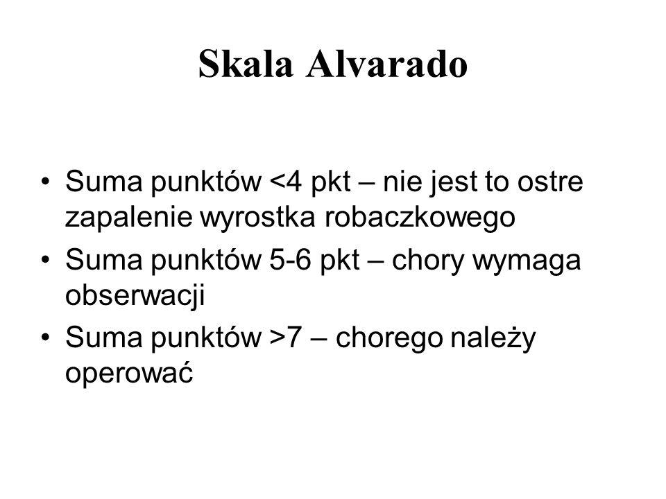 Skala Alvarado Suma punktów <4 pkt – nie jest to ostre zapalenie wyrostka robaczkowego Suma punktów 5-6 pkt – chory wymaga obserwacji Suma punktów >7