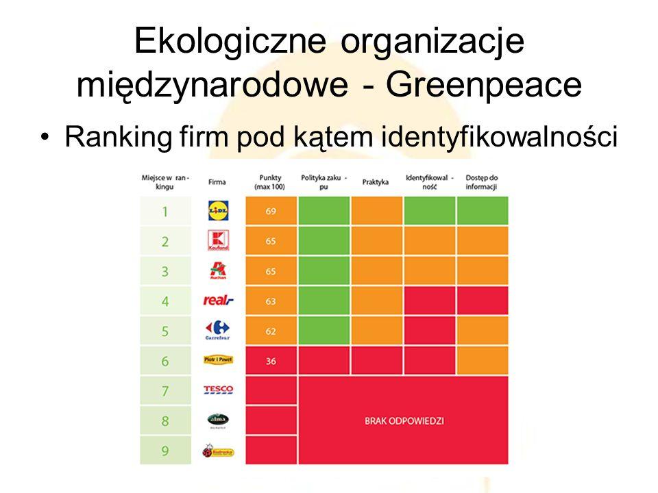 Ekologiczne organizacje międzynarodowe - Greenpeace Ranking firm pod kątem identyfikowalności