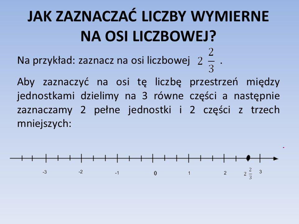 JAK ZAZNACZAĆ LICZBY WYMIERNE NA OSI LICZBOWEJ? Na przykład: zaznacz na osi liczbowej. Aby zaznaczyć na osi tę liczbę przestrzeń między jednostkami dz