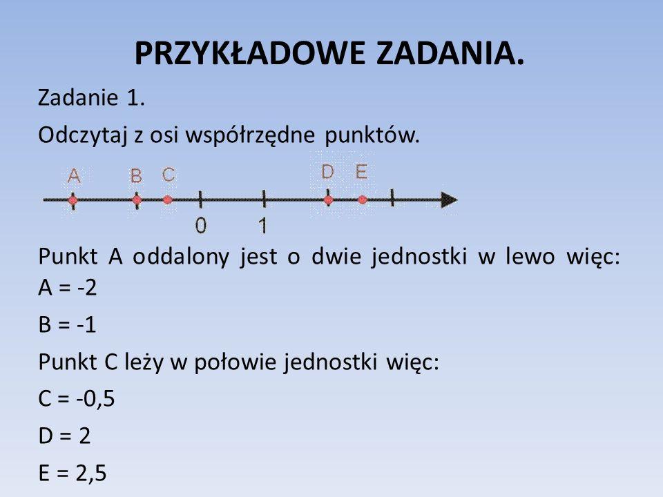 PRZYKŁADOWE ZADANIA. Zadanie 1. Odczytaj z osi współrzędne punktów. Punkt A oddalony jest o dwie jednostki w lewo więc: A = -2 B = -1 Punkt C leży w p