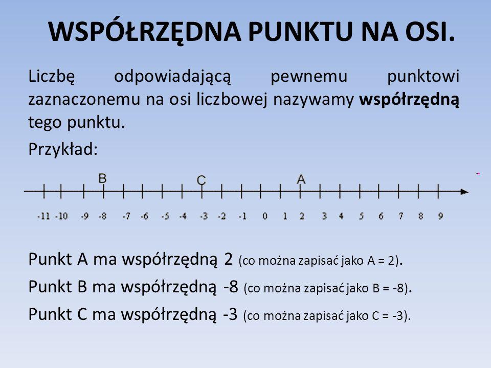 WSPÓŁRZĘDNA PUNKTU NA OSI. Liczbę odpowiadającą pewnemu punktowi zaznaczonemu na osi liczbowej nazywamy współrzędną tego punktu. Przykład: Punkt A ma