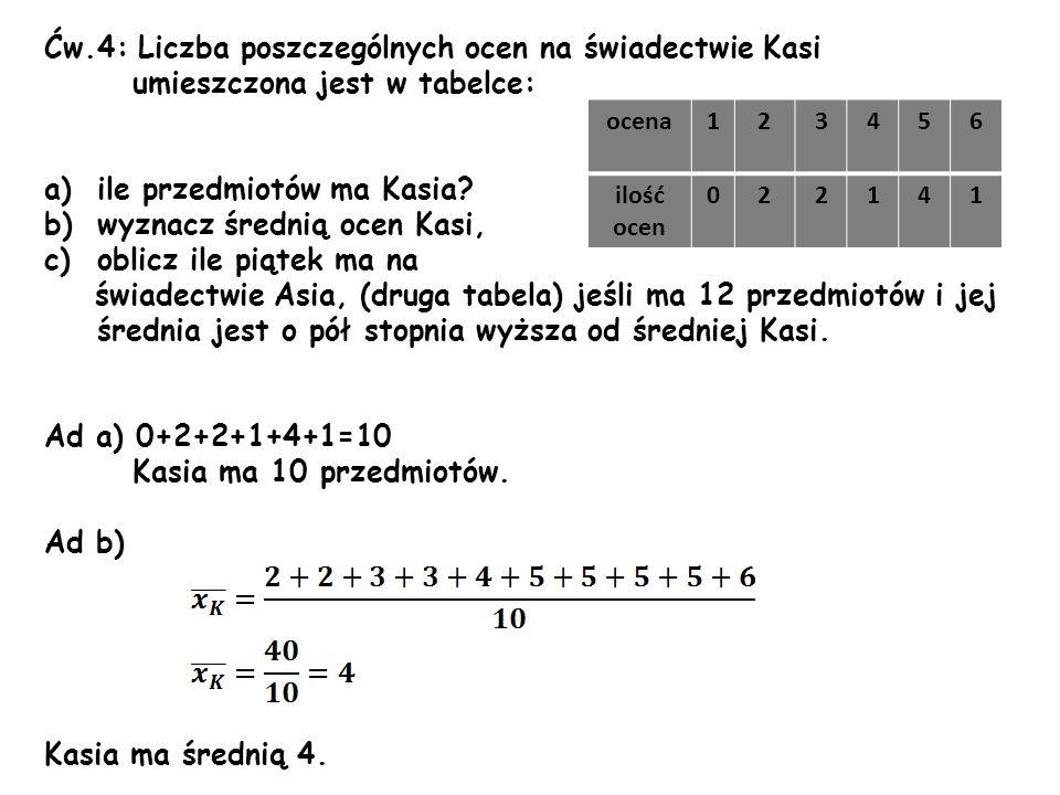 Ćw.4: Liczba poszczególnych ocen na świadectwie Kasi umieszczona jest w tabelce: a)ile przedmiotów ma Kasia? b)wyznacz średnią ocen Kasi, c)oblicz ile