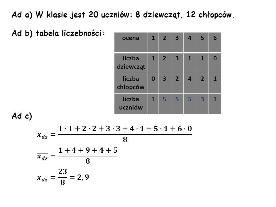 Ad a) W klasie jest 20 uczniów: 8 dziewcząt, 12 chłopców. Ad b) tabela liczebności: Ad c) ocena123456 liczba dziewcząt 123110 liczba chłopców 032421 l