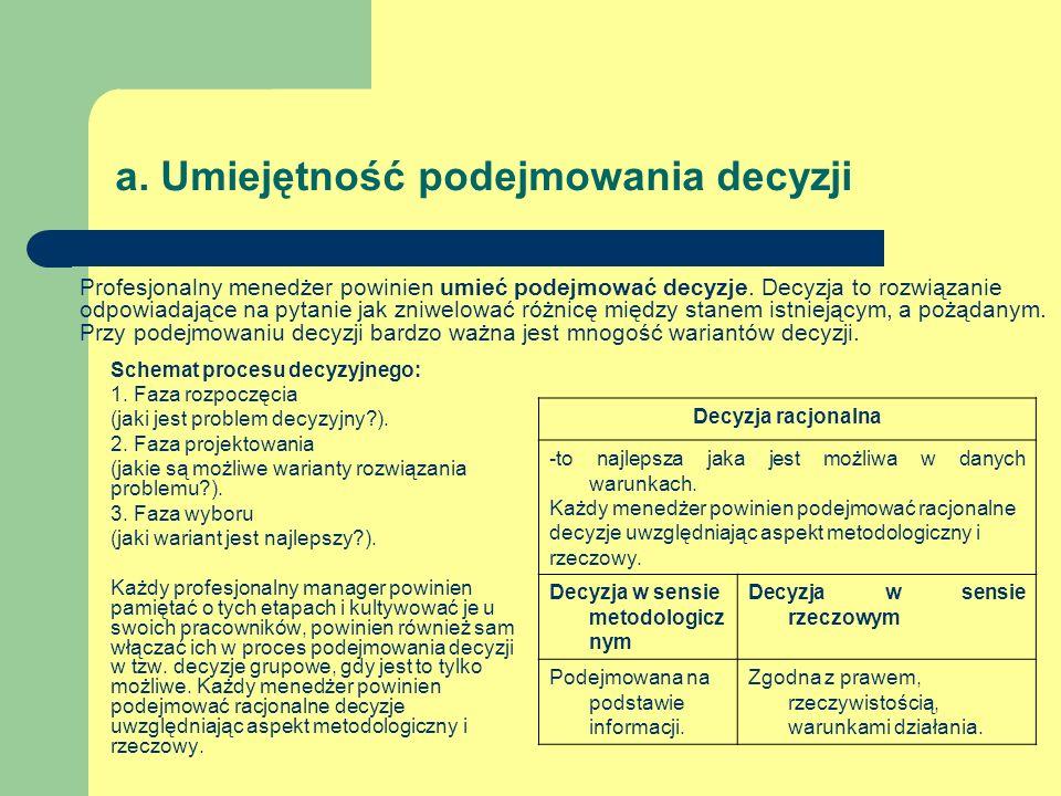 a. Umiejętność podejmowania decyzji Schemat procesu decyzyjnego: 1. Faza rozpoczęcia (jaki jest problem decyzyjny?). 2. Faza projektowania (jakie są m