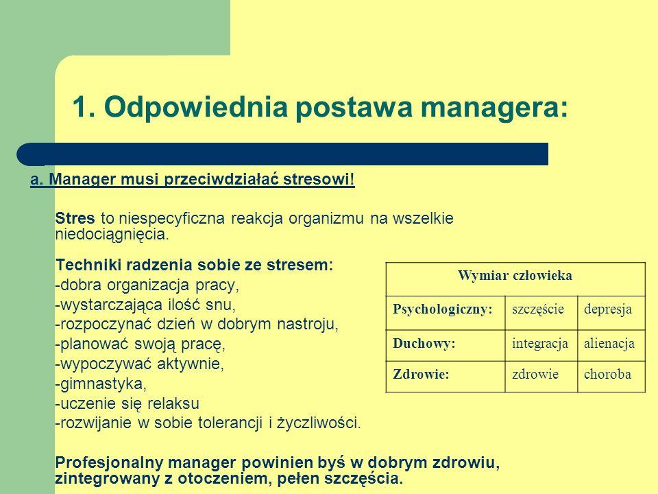 1. Odpowiednia postawa managera: a. Manager musi przeciwdziałać stresowi! Stres to niespecyficzna reakcja organizmu na wszelkie niedociągnięcia. Techn