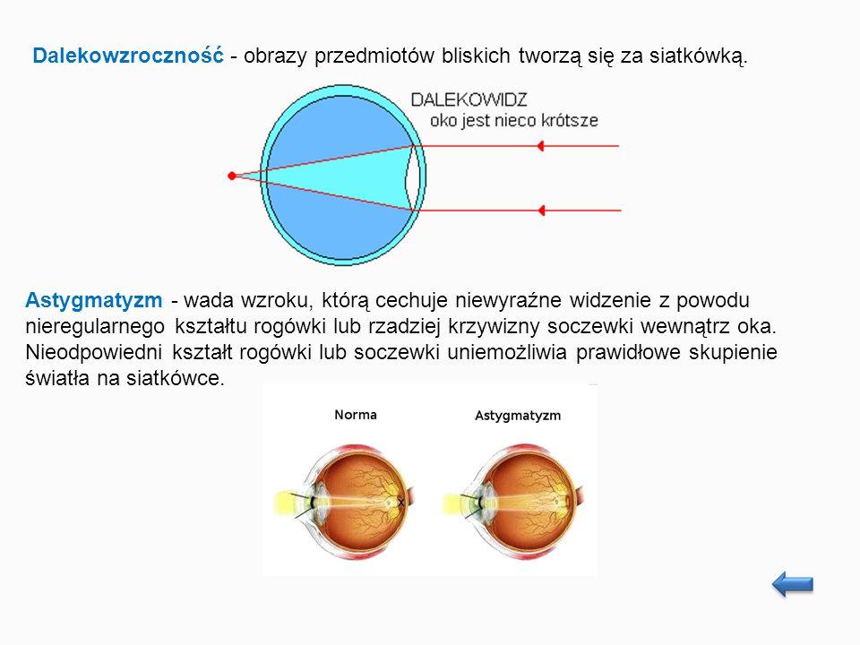 Dalekowzroczność - obrazy przedmiotów bliskich tworzą się za siatkówką.