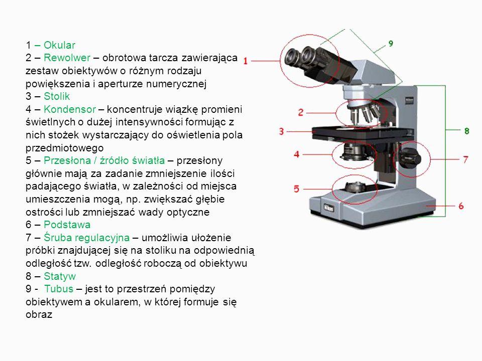 1 – Okular 2 – Rewolwer – obrotowa tarcza zawierająca zestaw obiektywów o różnym rodzaju powiększenia i aperturze numerycznej 3 – Stolik 4 – Kondensor – koncentruje wiązkę promieni świetlnych o dużej intensywności formując z nich stożek wystarczający do oświetlenia pola przedmiotowego 5 – Przesłona / źródło światła – przesłony głównie mają za zadanie zmniejszenie ilości padającego światła, w zależności od miejsca umieszczenia mogą, np.