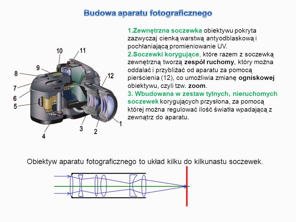 1.Zewnętrzna soczewka obiektywu pokryta zazwyczaj cienką warstwą antyodblaskową i pochłaniającą promieniowanie UV.