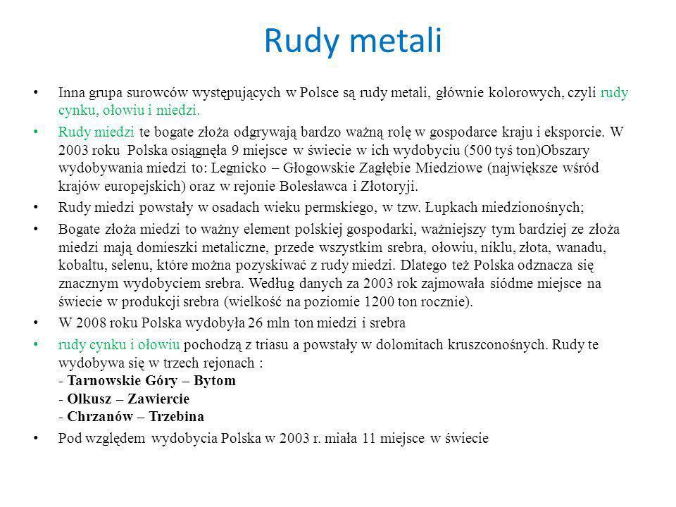 Rudy metali Inna grupa surowców występujących w Polsce są rudy metali, głównie kolorowych, czyli rudy cynku, ołowiu i miedzi. Rudy miedzi te bogate zł