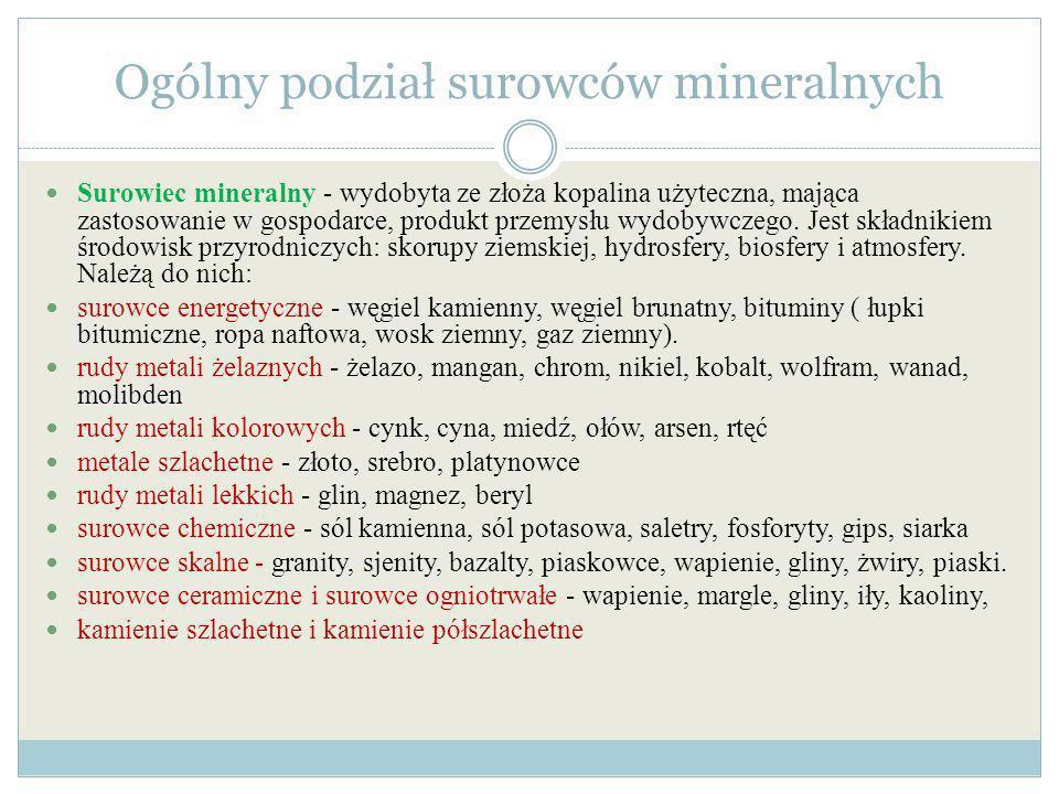 Ogólny podział surowców mineralnych Surowiec mineralny - wydobyta ze złoża kopalina użyteczna, mająca zastosowanie w gospodarce, produkt przemysłu wyd