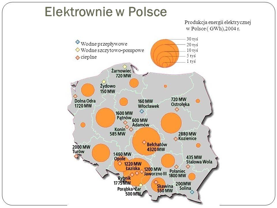 Elektrownie w Polsce Wodne przepływowe Wodne szczytowo-pompowe cieplne 30 tyś 20 tyś 10 tyś 5 tyś 1 tyś Produkcja energii elektrycznej w Polsce ( GWh)