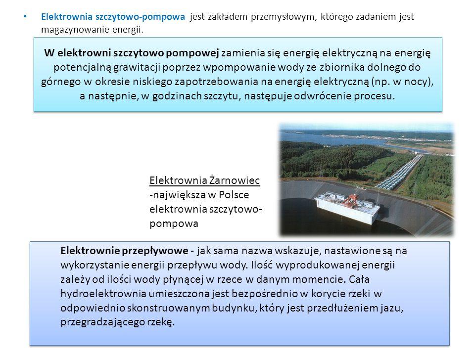 Elektrownia szczytowo-pompowa jest zakładem przemysłowym, którego zadaniem jest magazynowanie energii. W elektrowni szczytowo pompowej zamienia się en