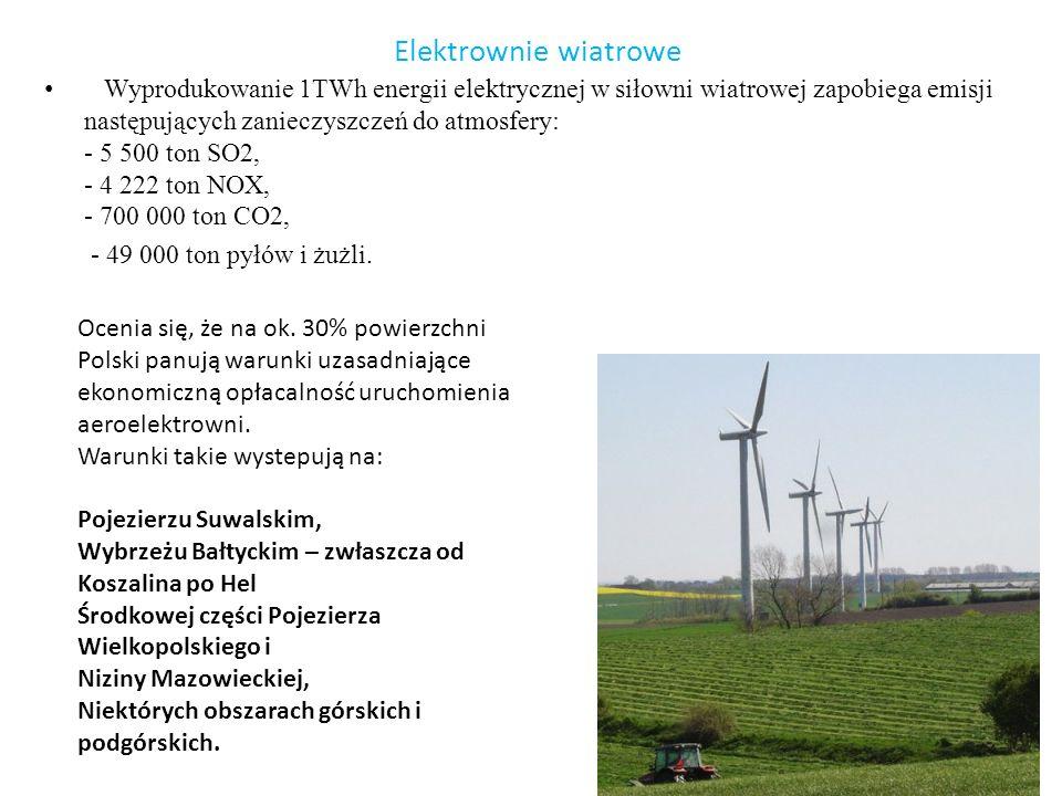 Elektrownie wiatrowe Wyprodukowanie 1TWh energii elektrycznej w siłowni wiatrowej zapobiega emisji następujących zanieczyszczeń do atmosfery: - 5 500