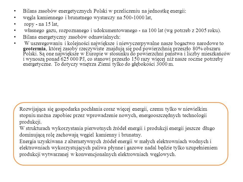 Bilans zasobów energetycznych Polski w przeliczeniu na jednostkę energii: węgla kamiennego i brunatnego wystarczy na 500-1000 lat, ropy - na 15 lat, w