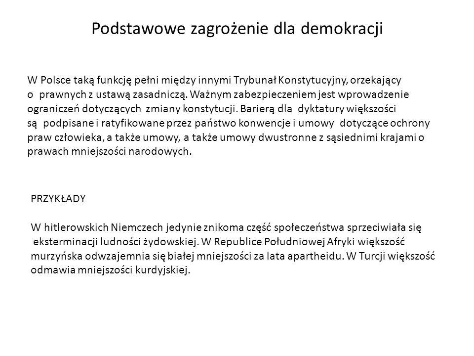 W Polsce taką funkcję pełni między innymi Trybunał Konstytucyjny, orzekający o prawnych z ustawą zasadniczą. Ważnym zabezpieczeniem jest wprowadzenie