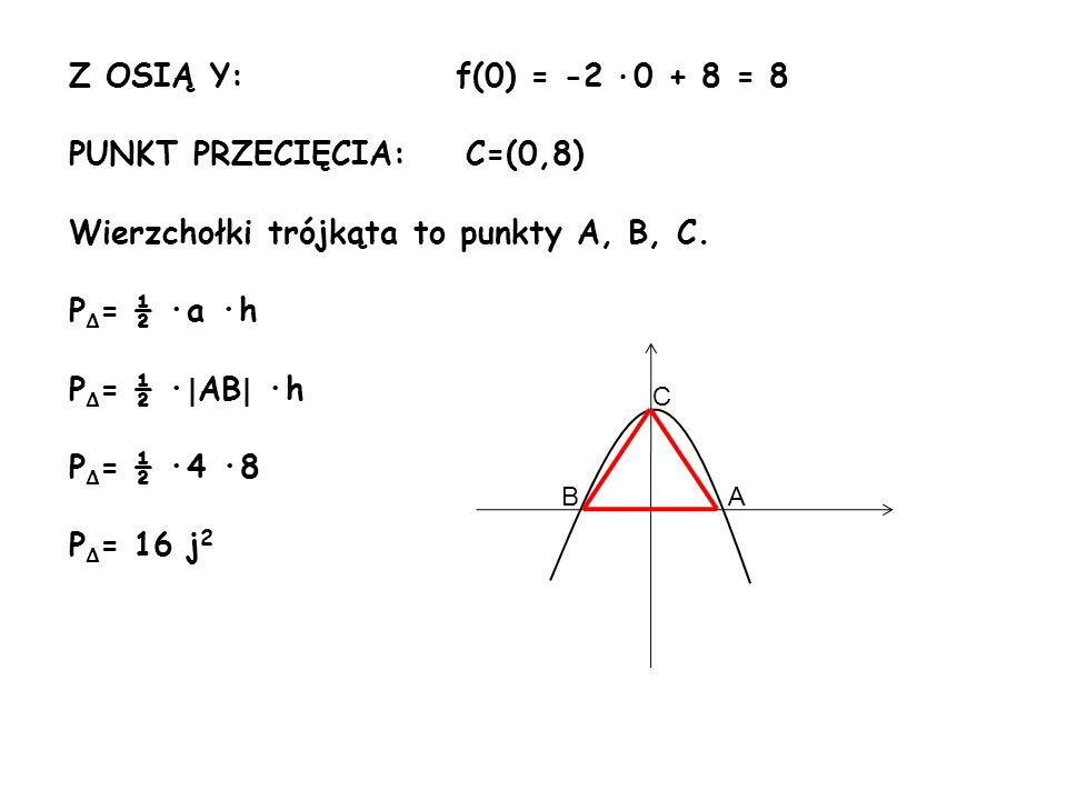 Z OSIĄ Y: f(0) = -2 · 0 + 8 = 8 PUNKT PRZECIĘCIA: C=(0,8) Wierzchołki trójkąta to punkty A, B, C. P Δ = ½ ·a ·h P Δ = ½ · | AB | ·h P Δ = ½ ·4 ·8 P Δ