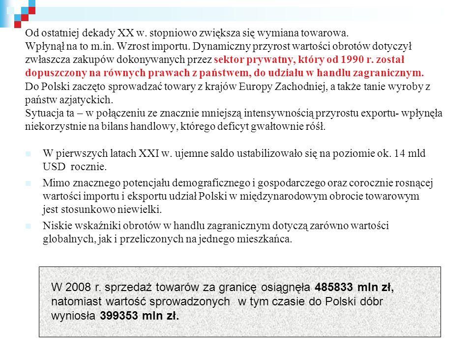 Gospodarka polska w 2010r.