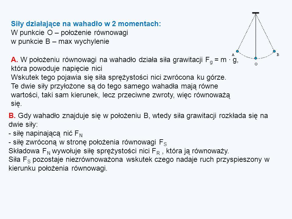 A. W położeniu równowagi na wahadło działa siła grawitacji F g = m g, która powoduje napięcie nici Wskutek tego pojawia się siła sprężystości nici zwr