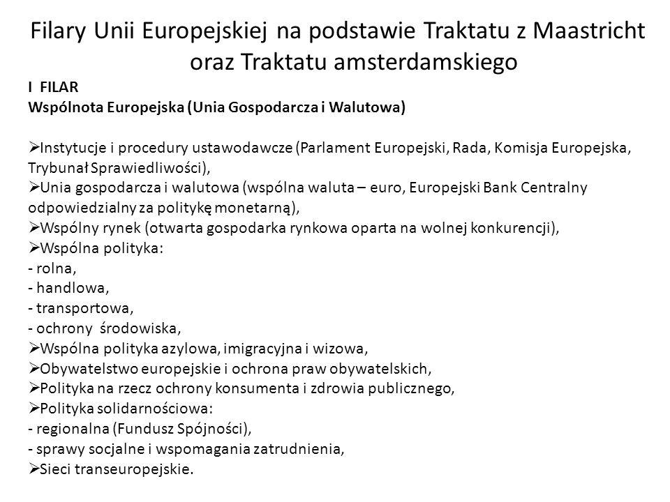 Filary Unii Europejskiej na podstawie Traktatu z Maastricht oraz Traktatu amsterdamskiego I FILAR Wspólnota Europejska (Unia Gospodarcza i Walutowa) I