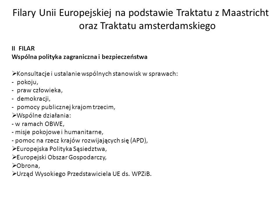 Filary Unii Europejskiej na podstawie Traktatu z Maastricht oraz Traktatu amsterdamskiego II FILAR Wspólna polityka zagraniczna i bezpieczeństwa Konsu
