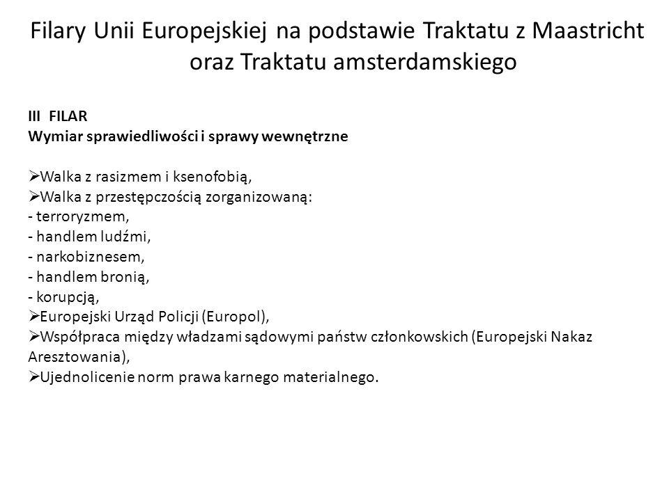 Filary Unii Europejskiej na podstawie Traktatu z Maastricht oraz Traktatu amsterdamskiego III FILAR Wymiar sprawiedliwości i sprawy wewnętrzne Walka z