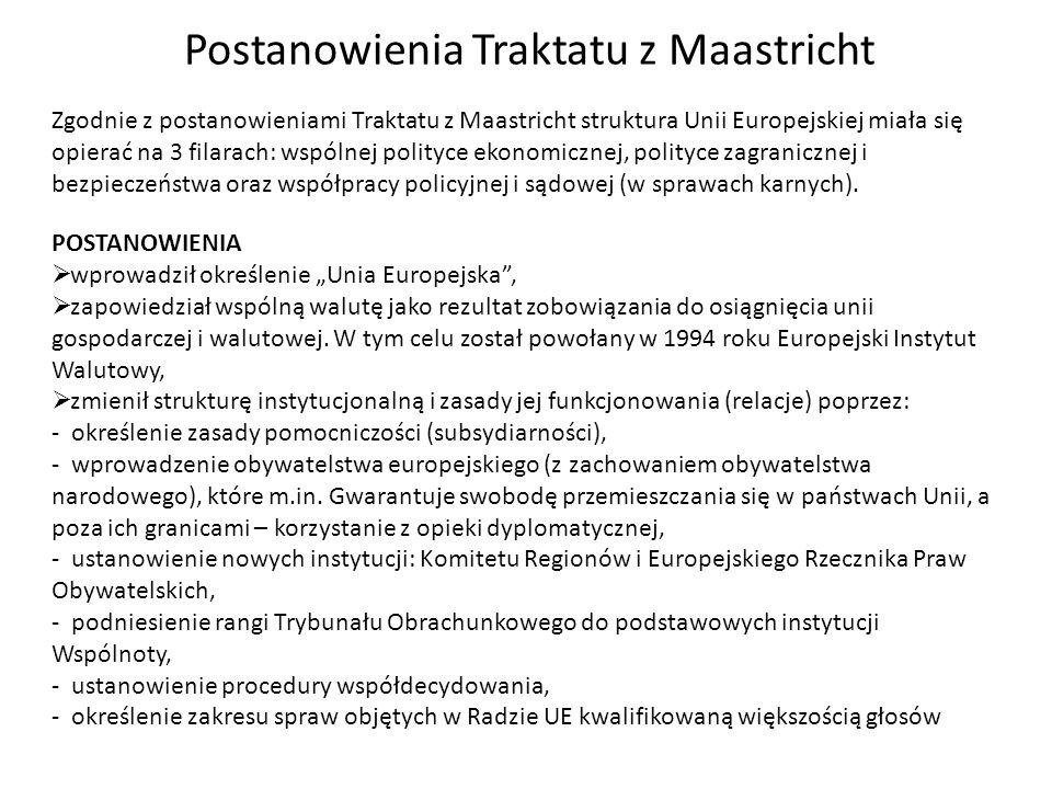 Postanowienia Traktatu z Maastricht POSTANOWIENIA wprowadził określenie Unia Europejska, zapowiedział wspólną walutę jako rezultat zobowiązania do osi