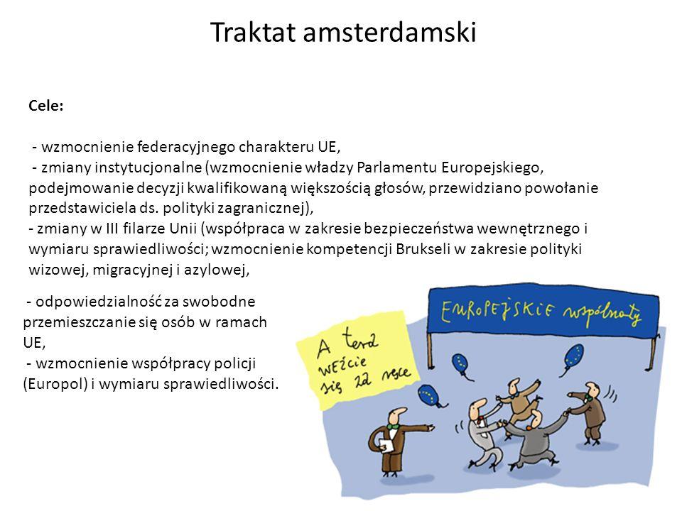 Traktat amsterdamski Cele: - wzmocnienie federacyjnego charakteru UE, - zmiany instytucjonalne (wzmocnienie władzy Parlamentu Europejskiego, podejmowa