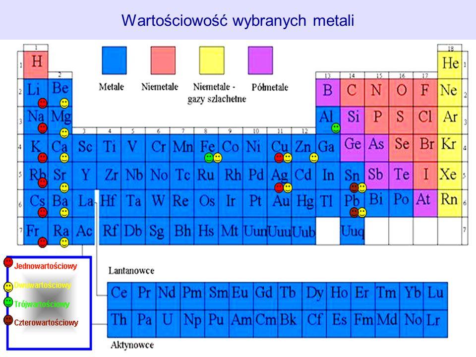 Wartościowość wybranych metali