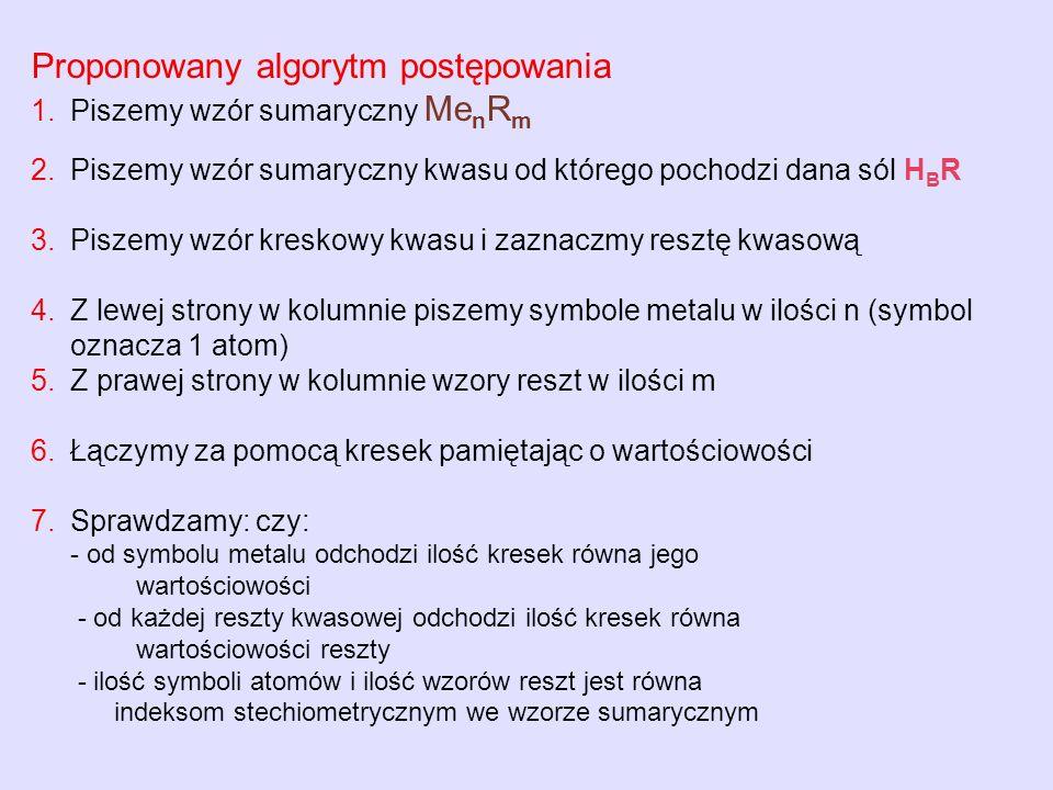 Proponowany algorytm postępowania 1.Piszemy wzór sumaryczny Me n R m 2.Piszemy wzór sumaryczny kwasu od którego pochodzi dana sól H B R 3.Piszemy wzór