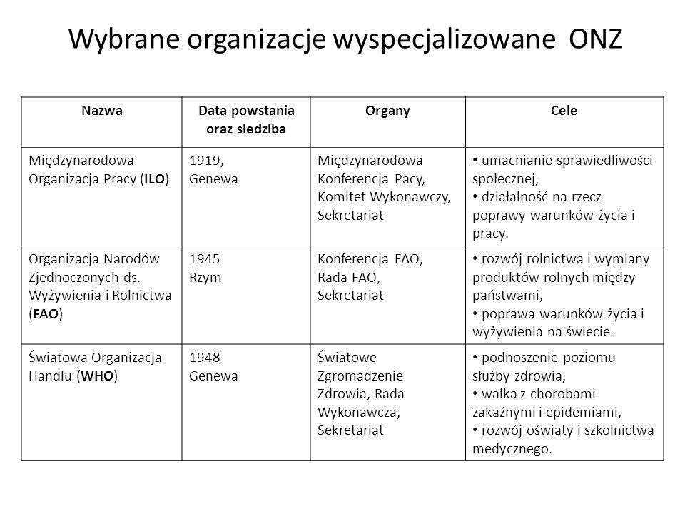 Wybrane organizacje wyspecjalizowane ONZ NazwaData powstania oraz siedziba OrganyCele Międzynarodowa Organizacja Pracy (ILO) 1919, Genewa Międzynarodo
