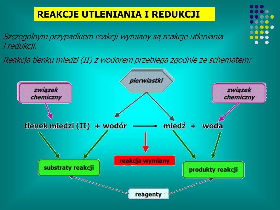 Szczególnym przypadkiem reakcji wymiany są reakcje utleniania i redukcji. Reakcja tlenku miedzi (II) z wodorem przebiega zgodnie ze schematem: REAKCJE