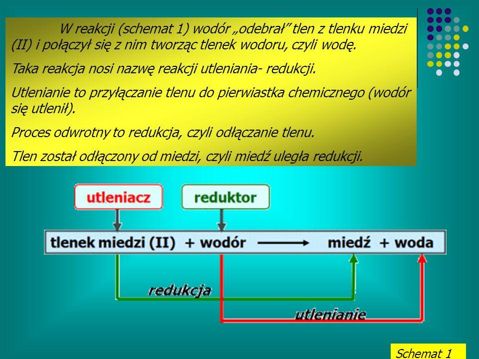 W reakcji (schemat 1) wodór odebrał tlen z tlenku miedzi (II) i połączył się z nim tworząc tlenek wodoru, czyli wodę.