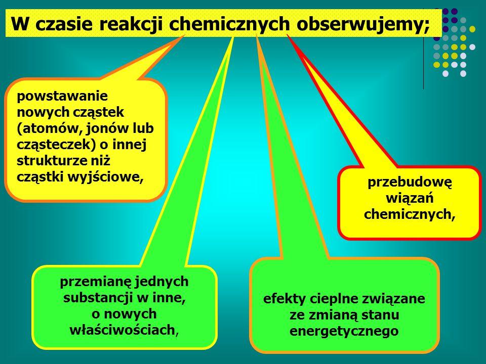 W czasie reakcji chemicznych obserwujemy; powstawanie nowych cząstek (atomów, jonów lub cząsteczek) o innej strukturze niż cząstki wyjściowe, przemianę jednych substancji w inne, o nowych właściwościach, przebudowę wiązań chemicznych, efekty cieplne związane ze zmianą stanu energetycznego