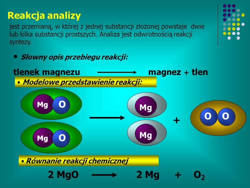 Reakcja analizy jest przemianą, w której z jednej substancji złożonej powstaje dwie lub kilka substancji prostszych.