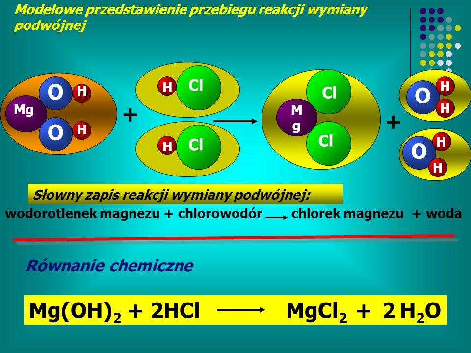 H Cl Mg + H Cl + Modelowe przedstawienie przebiegu reakcji wymiany podwójnej Równanie chemiczne wodorotlenek magnezu + chlorowodór chlorek magnezu + woda Mg(OH) 2 + 2HCl MgCl 2 + 2 H 2 O H H H O O MgMg O Słowny zapis reakcji wymiany podwójnej: O H H H H
