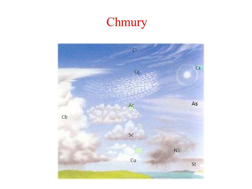 Chmury Cb Ci Nb Cs Cc As Cu St Sc Ac