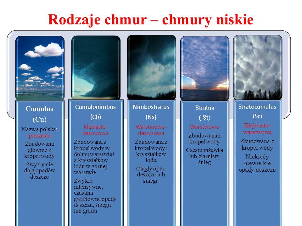 Rodzaje chmur – chmury niskie Cumulus (Cu) Nazwa polska: pierzasta Zbudowana głównie z kropel wody Zwykle nie dają opadów deszczu Cumulonimbus (Cb) Kł